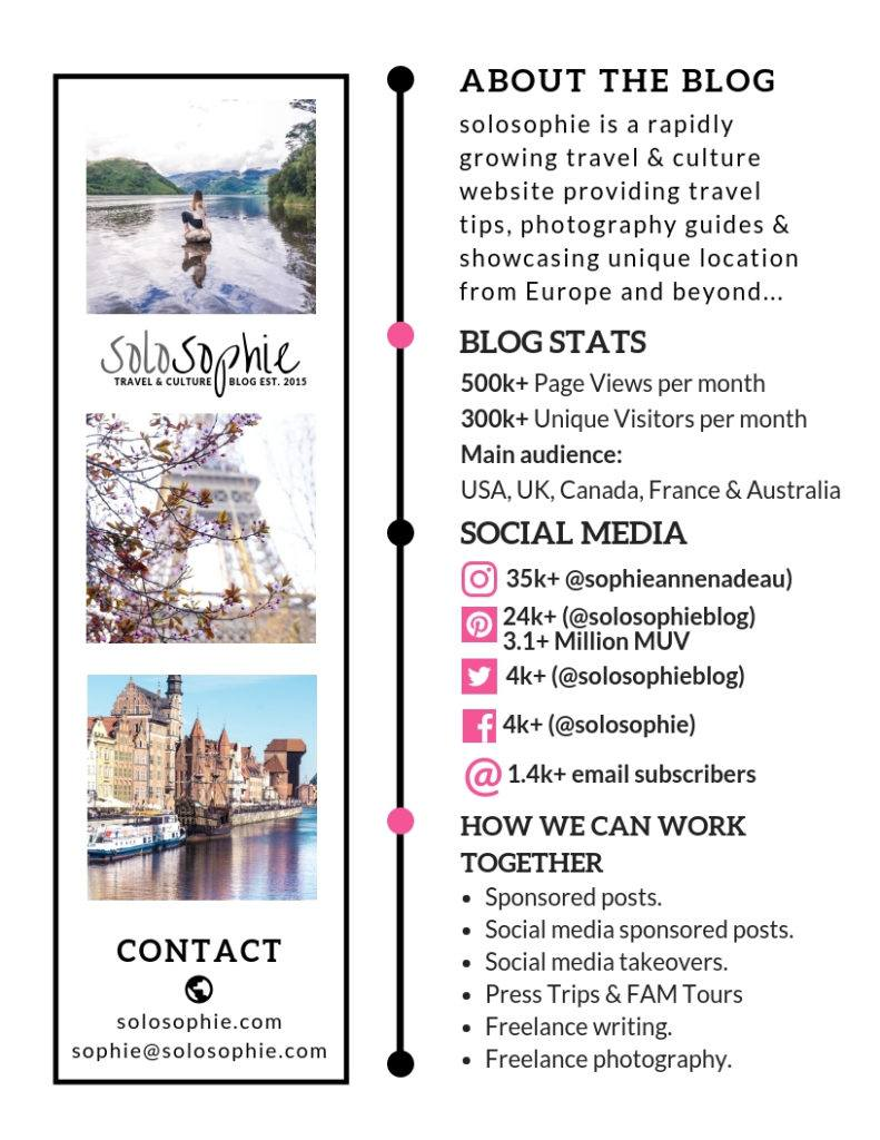 solosophie media kit may 2019 work with a travel blogger